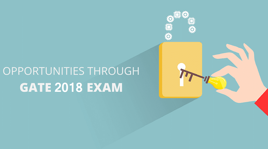 GATE Exam 2018 - pre gate exam