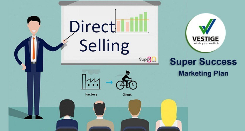Super Success Marketing Plan