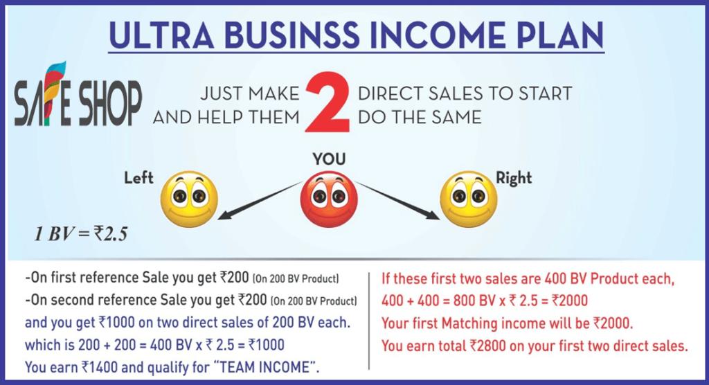 Safe Shop Business Plan